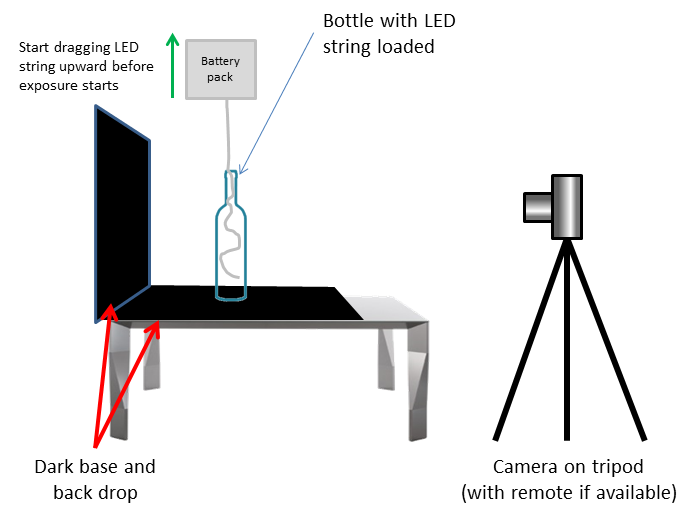 Schematic for LED string in a bottle light painting project